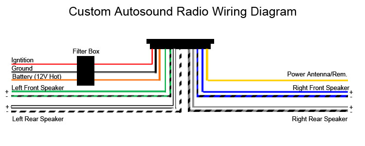 119056 16435?resize=665%2C266 ford ef falcon stereo wiring diagram wiring diagram ford ef wiring diagram at alyssarenee.co