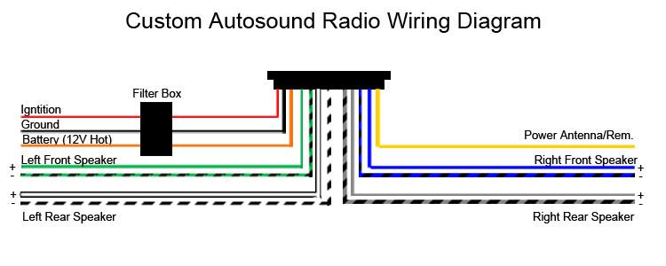119056 16435?resize=665%2C266 diagrams ef falcon wiring diagram ef fairmont smartlock bypass el falcon stereo wiring diagram at crackthecode.co