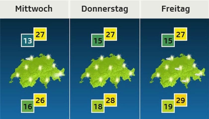 Wetterprognose