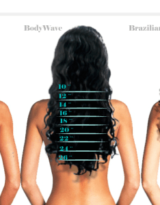 also what hair length is best for me rh luxehaircentral