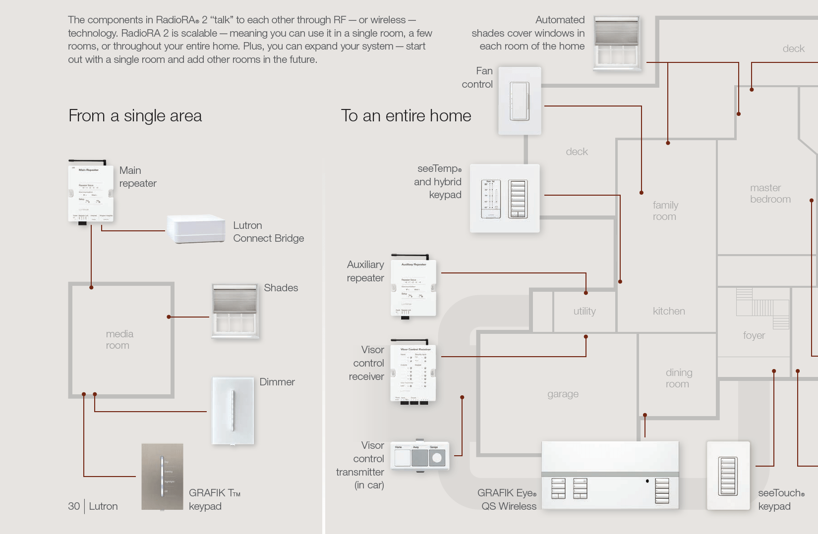Lutron Dimmer Wiring Diagram Homeworks