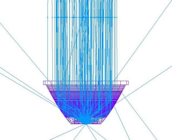 Raytracing lente
