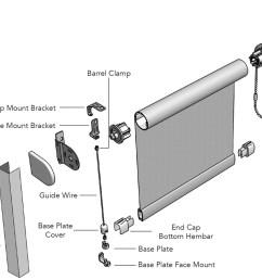 shade wiring diagram [ 1200 x 750 Pixel ]