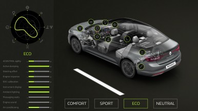 RENAULT MULTI-SENSE - ECRAN MODE ECO - VERSION ANGLAISE