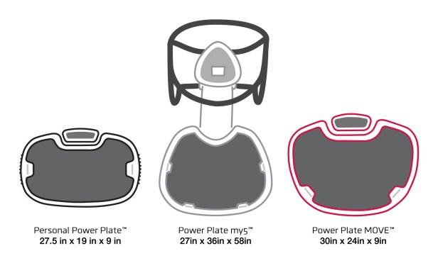 Plates-Compare