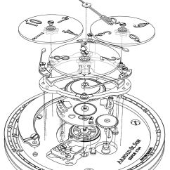 Pocket Watch Movement Diagram Nitrous Outlet Wiring Arnold And Son Unveils The Golden Wheel Worlds First