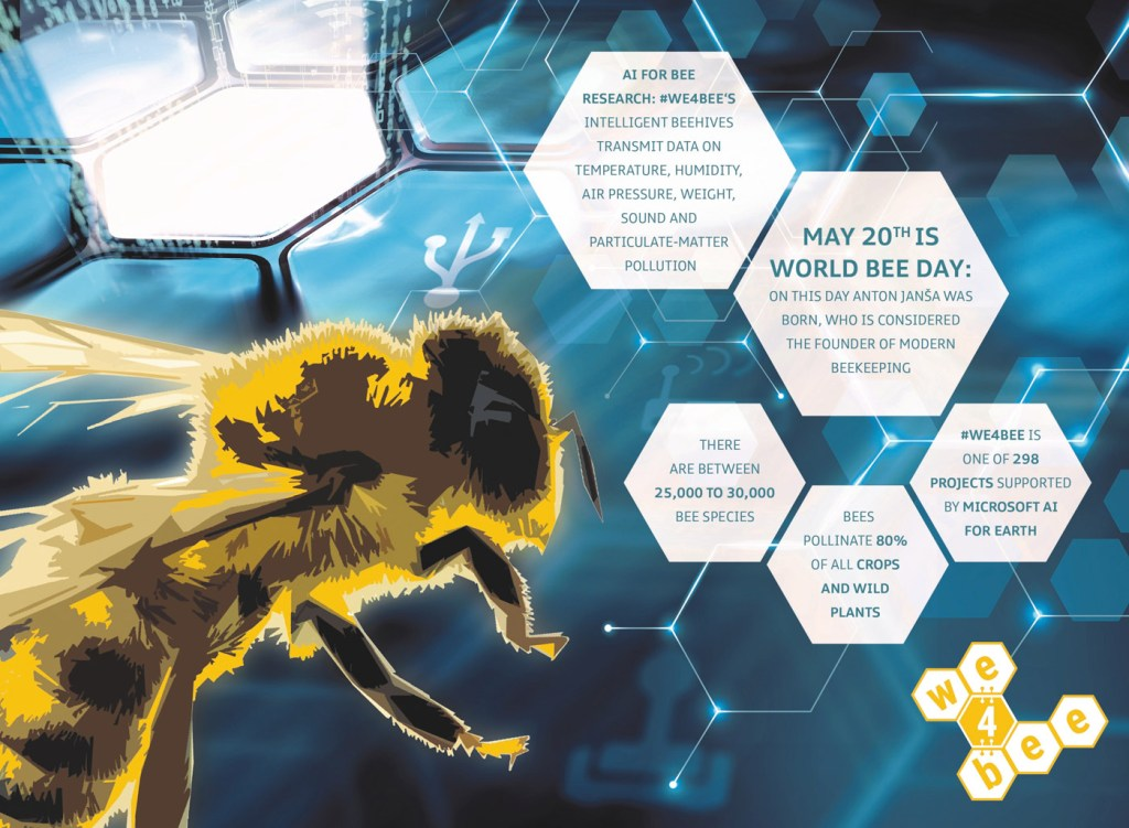 we4bee becomes part of the Microsoft 'AI for Earth' program