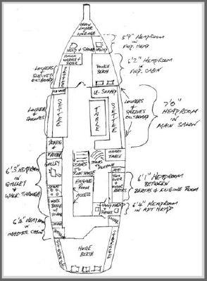 Engine Length Ch GE Engine Wiring Diagram ~ Odicis