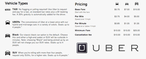 uber luxury car rental rates