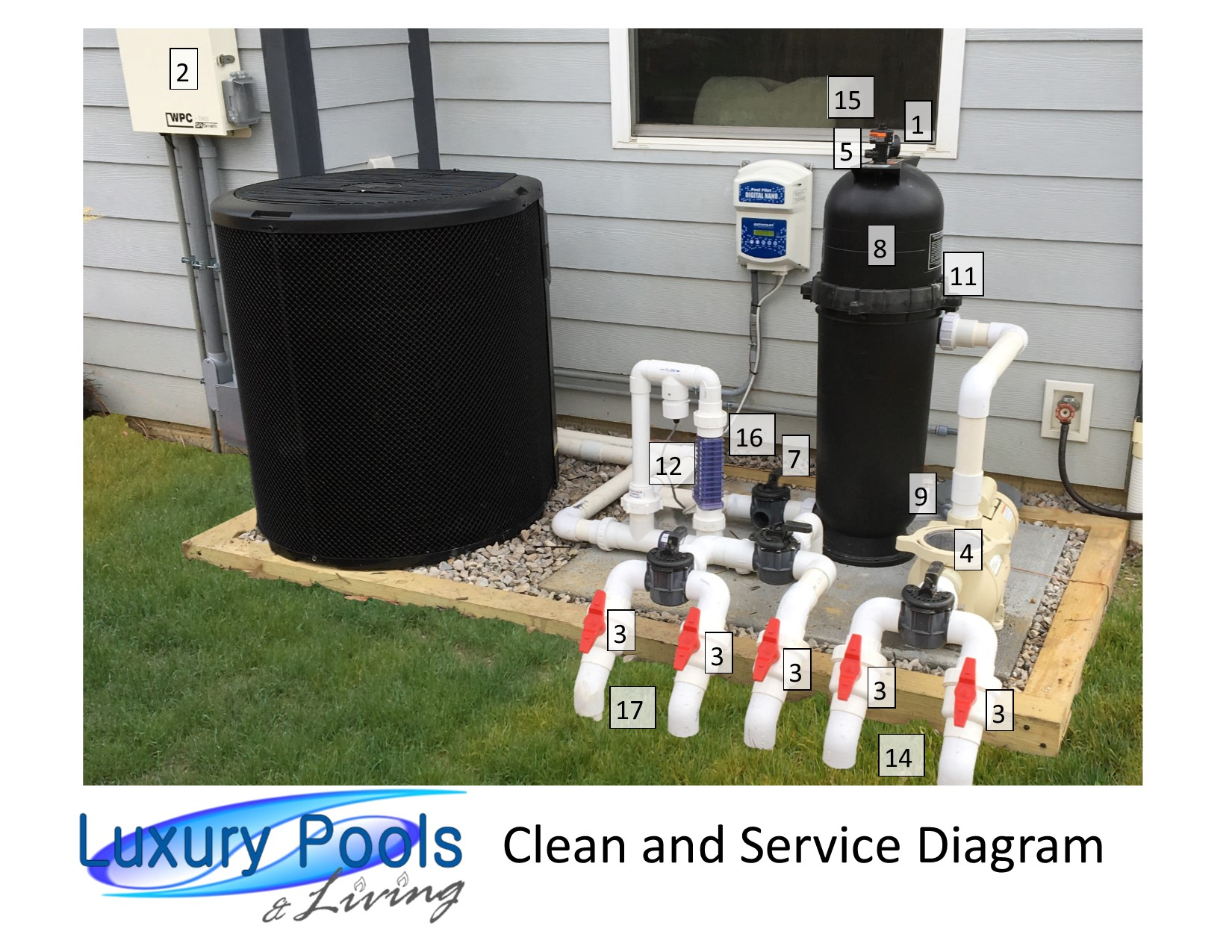 pool pump setup diagram mobile home electrical wiring servicing your equipment luxury pools and living