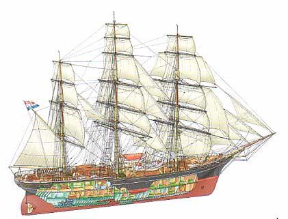 STAD AMSTERDAM Luxury Monohull Sailing Yacht Charter Yacht