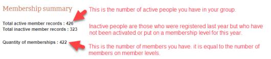 screenshot of memberplanet's membership dashboard