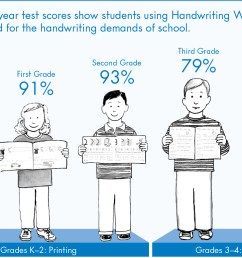 Handwriting Without Tears: Curriculum and Practice for Kids K-5 [ 776 x 1160 Pixel ]