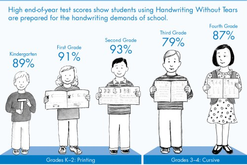 small resolution of Handwriting Without Tears: Curriculum and Practice for Kids K-5