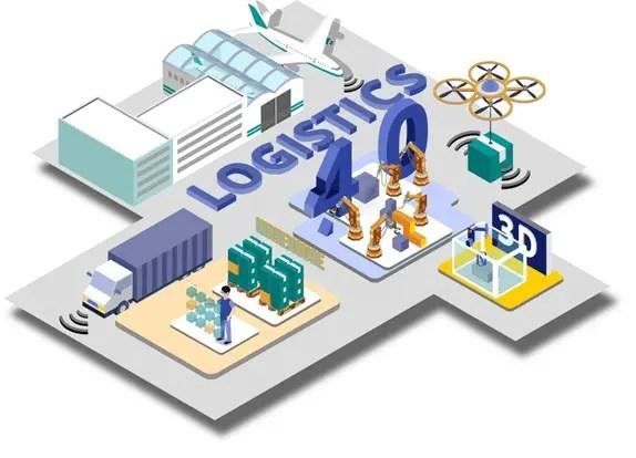 Logística 4.0  e o seu potencial com a industria 4.0