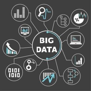 O potencial do Big Data dentro da indústria