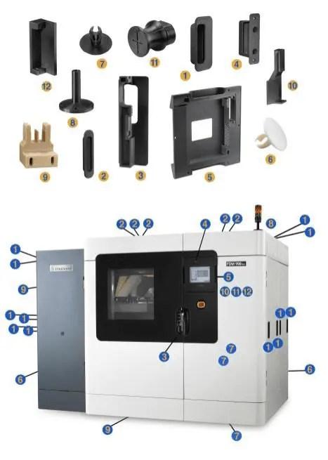 Peças para impressora 3D impressas por impressoras 3D. Modelos de impressora com todas as peças que ela consegue imprimir para seu modelo.