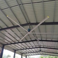 Xianrun Blower Commercial HVLS Ceiling Fans, industrial ...