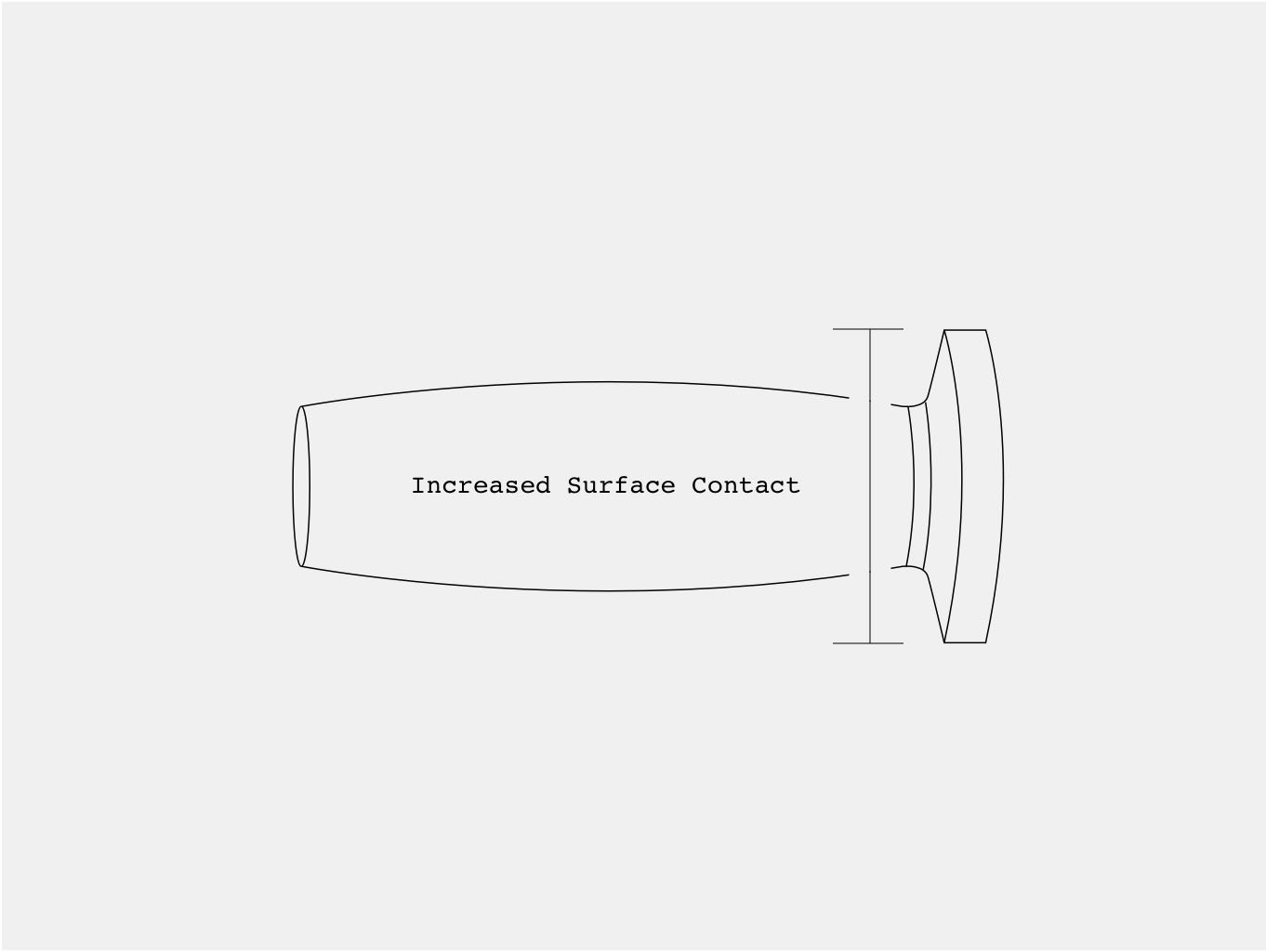 hight resolution of increased contact surface for less wear and tear