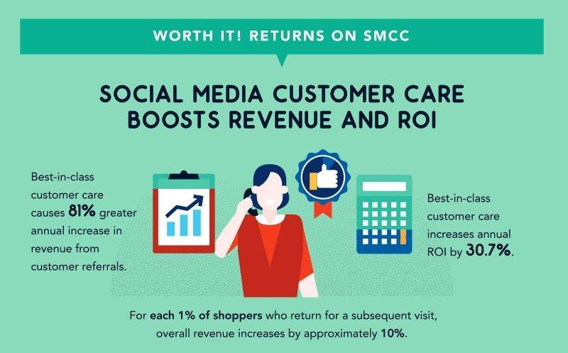 marketing vs social media advertising