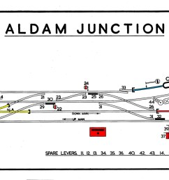 aldam junction sbd the final layout before closure diagram is dated 1982 the worsborough branch and also wombwell main junction had closed the  [ 2126 x 986 Pixel ]
