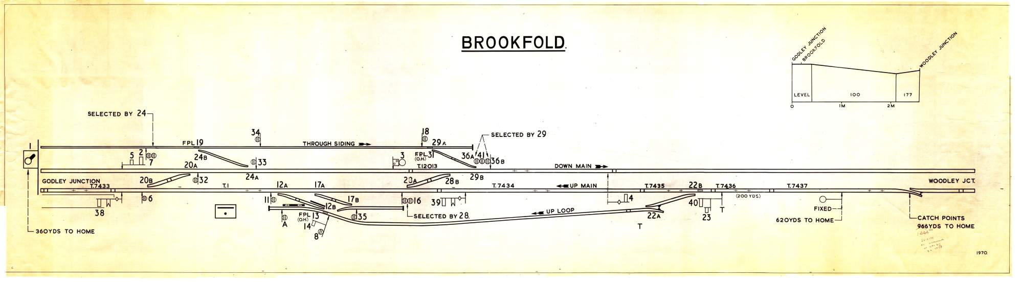 hight resolution of brookfold sbd