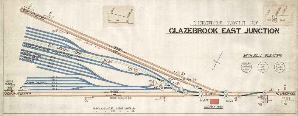 medium resolution of glazebrook east junction