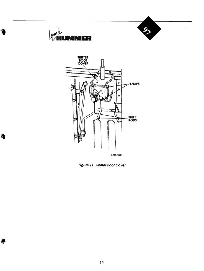 Hummer H1 1997 Model Year Changes