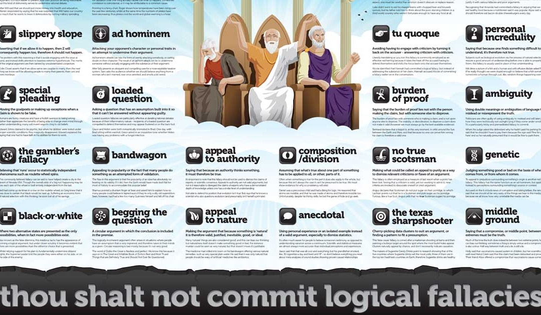 Study Up: The Logical Fallacies Poster