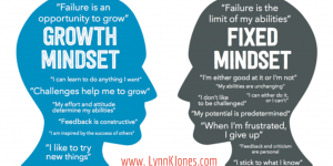 leader growth mindset