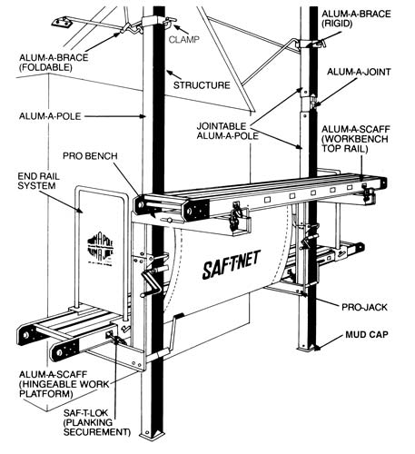 Pump Jack Scaffold Alum