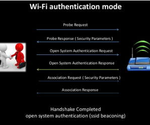 Wi-Fi-Authentication