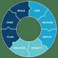 build-frameworks