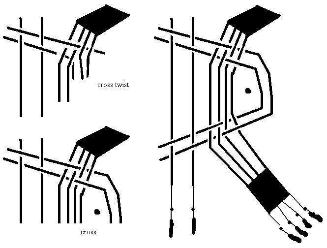 Instructions for Braided Edging B2
