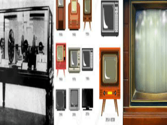 History of the Television | From The 1800s To Current Time