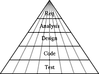 ArgoUML User Manual