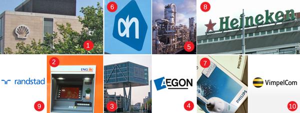 أكبر عشر شركات هولندية تطلب موظفين دائما!