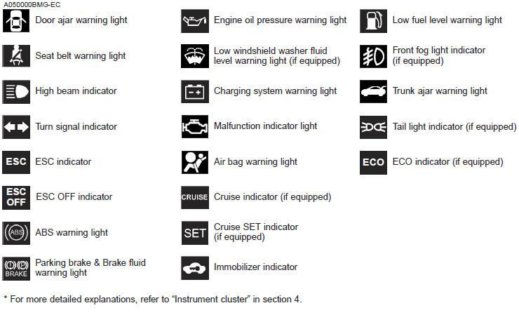 Kia Optima: Indicator symbols on the instrument cluster