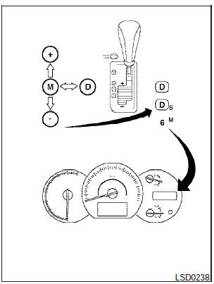 Nissan Maxima: Continuously Variable Transmission (CVT