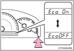 Toyota Camry: Eco Driving Indicator Light and current fuel