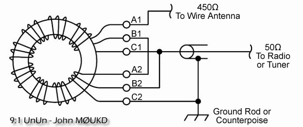 9:1 Magnetic Longwire Balun / Unun – M0UKD