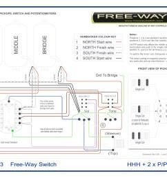 gibson es 5 wiring diagram wiring diagram toolbox gibson es 5 wiring diagram [ 1755 x 1241 Pixel ]