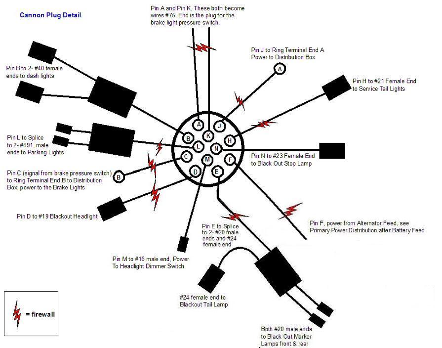 M715 Wiring Diagram M1008 Wiring Diagram ~ Elsavadorla