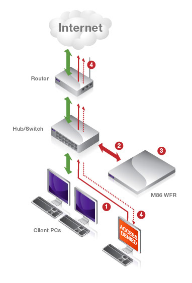 Dsl To Ethernet Wiring Diagram