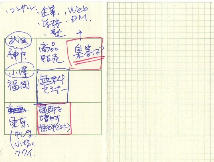 M9notesの無料セミナーを考える(mnakaji)