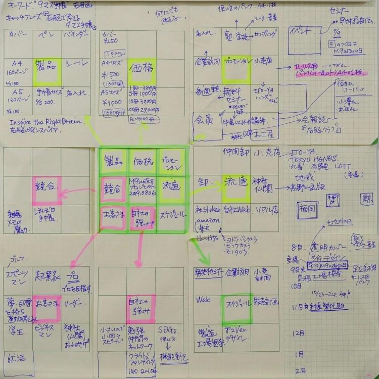 M9notesプロジェクトを考える1(mnakaji)