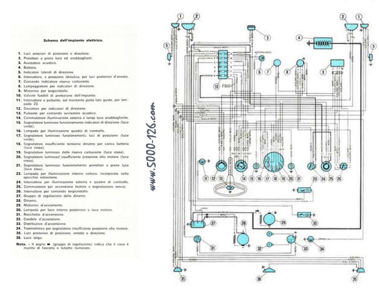 Schéma Electrique de votre Fiat 500