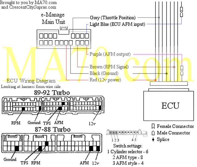 Apexi Safc 2 Wiring Diagram Hac Sensor Full Throttle Speed Tech Support