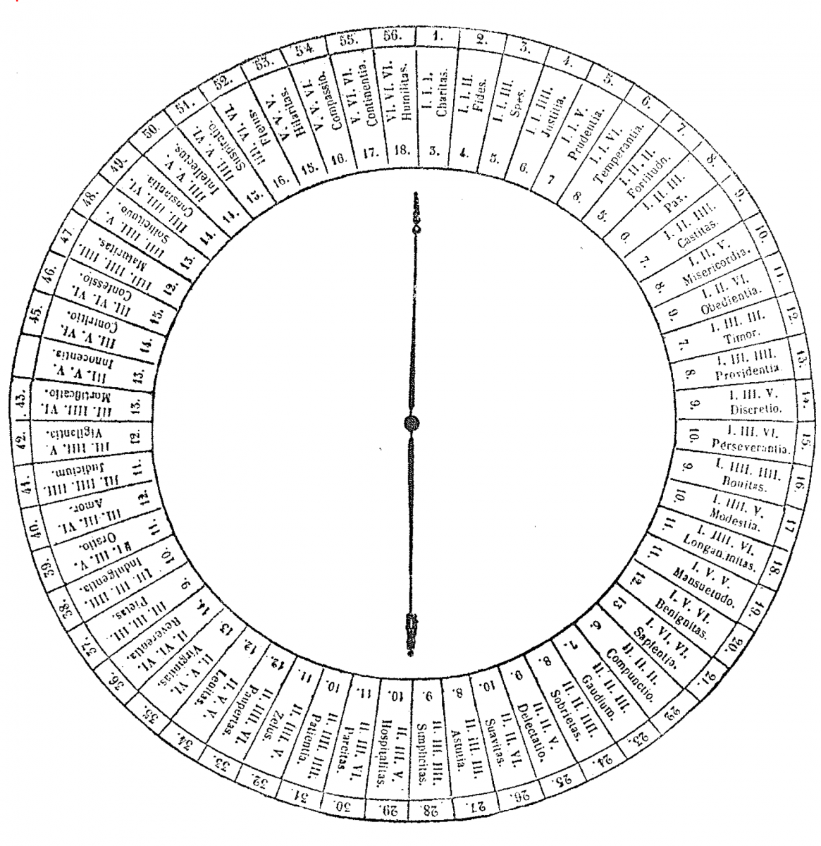 Wibold's Ludus Regularis, a 10th Century Board Game
