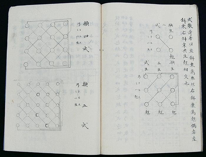 Mathematical Treasures of Japan in the Edo Period